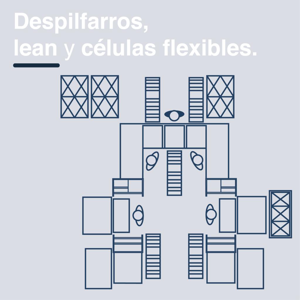 Método Lean células flexibles y despilfarros